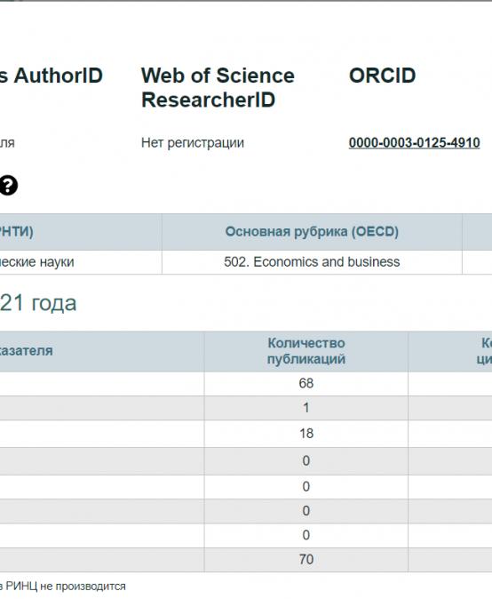 Модификация web-ресурса «Электронный атлас»